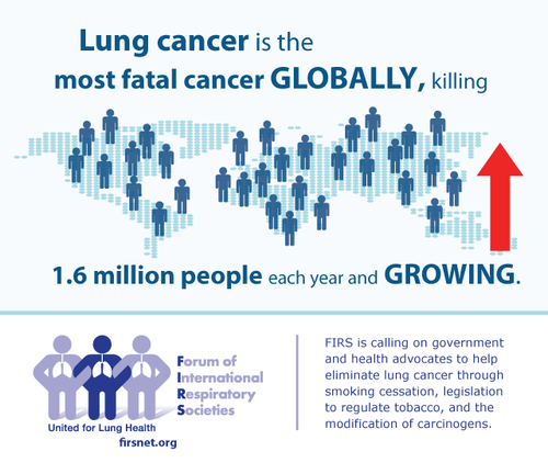 World Lung Cancer Day commemorates, celebrates and supports those impacted by lung cancer - article image